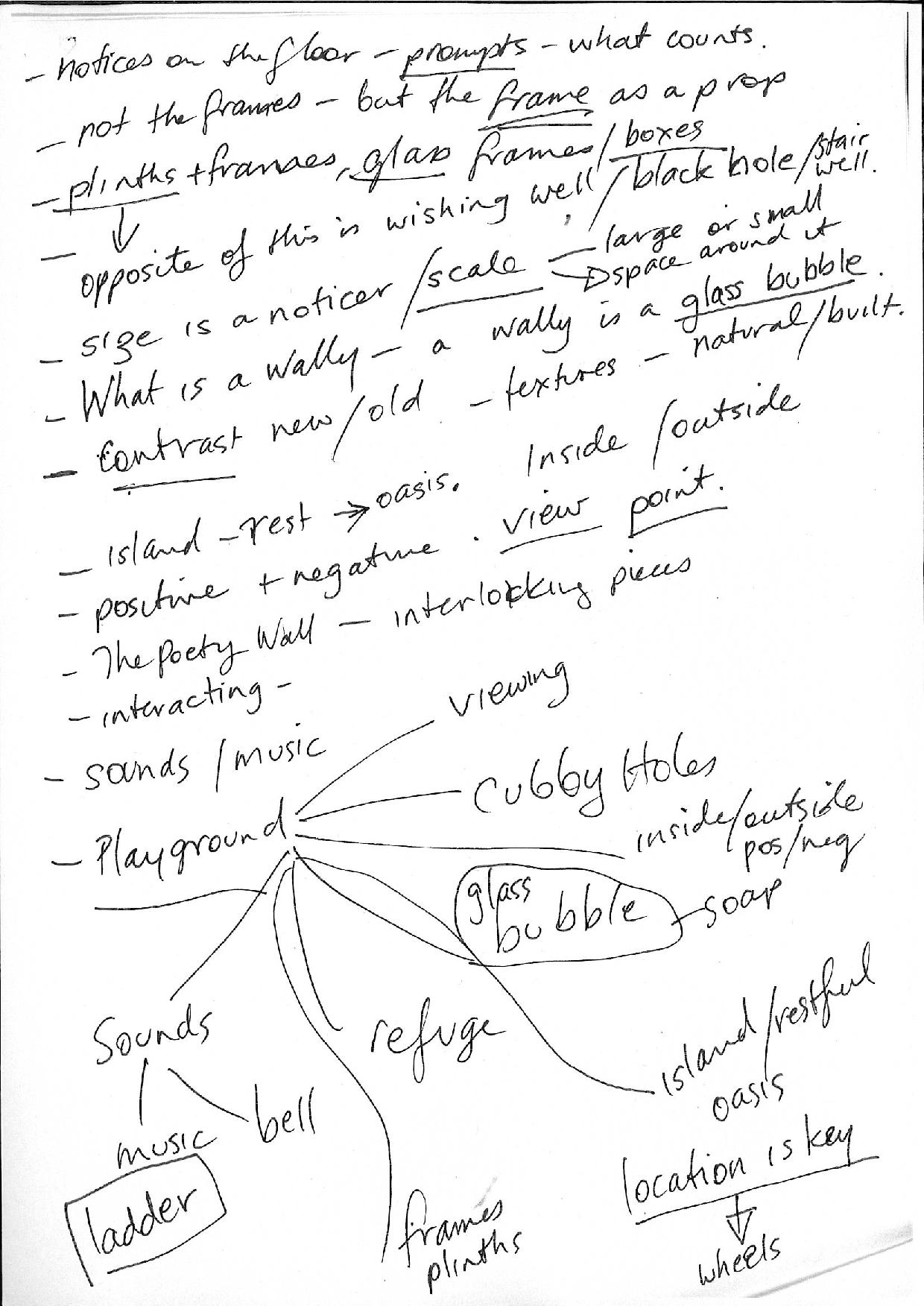 Designing a noticer (1)-page-001